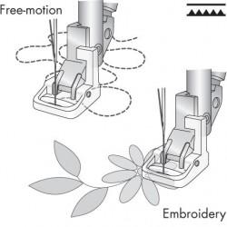 Prensatelas Sensormatic  de Pfaff de Movimiento Libre